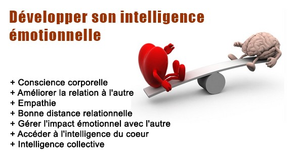 Développer son intelligence émotionnelle